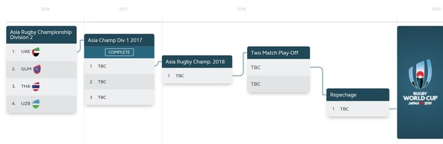 2019 Asia Qualifying.jpg