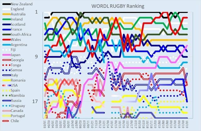 Ranking 9X14.jpg