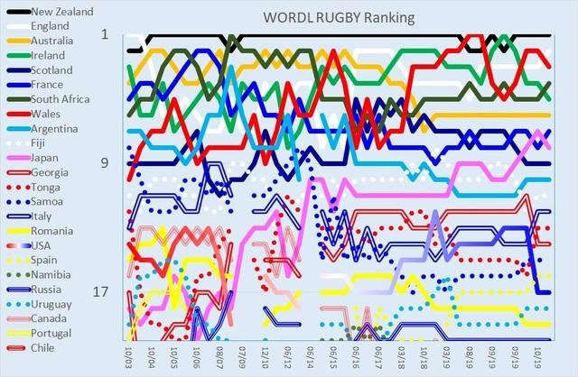 Ranking 9X21.jpg