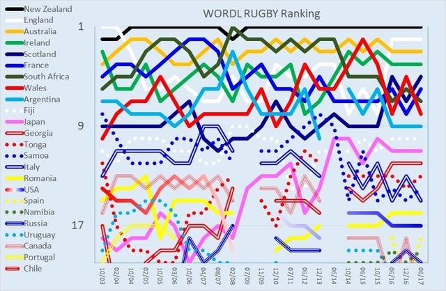 WORLD RUGBY Ranking.jpg